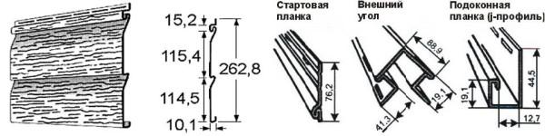 Панель сайдинга и необходимая для её установки фурнитура