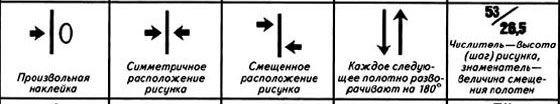 Пиктограммы для стыковки