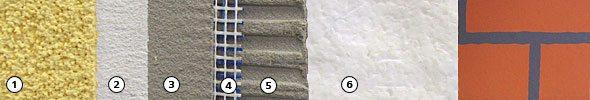 Полная многослойная структура, которую инструкция требует создавать своими руками при декоративной отделке фасада (см. описание в тексте)