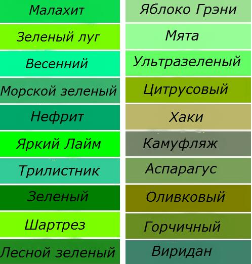 Представлены основные оттенки зеленого.