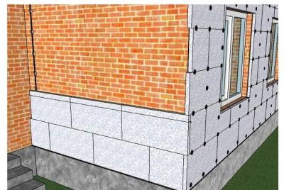 Принцип утепления стен при помощи пенополистирола