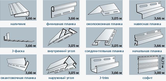 Профилированные рейки для сайдинга