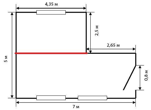 Промер периметра комнаты