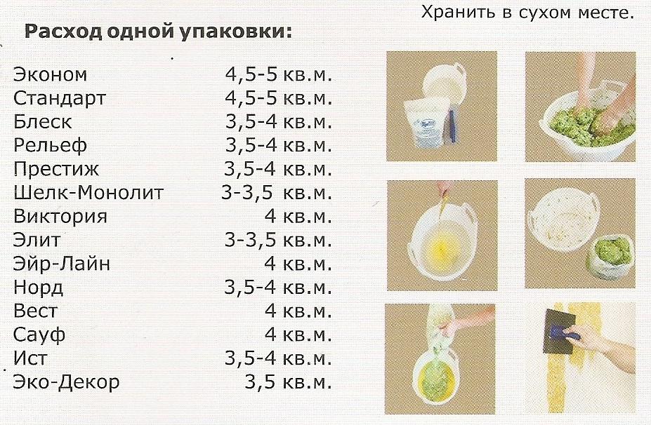 Расчет количества жидких обоев на 1 кв. метр поверхности