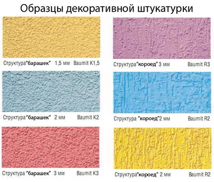 Различия в текстуре и окраске различных материалов