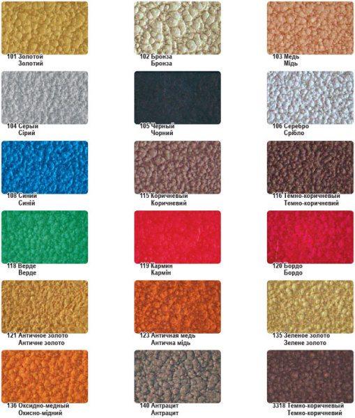 Различные виды данного вида красителя, отличающие между собой цветовой гаммой и рельефом
