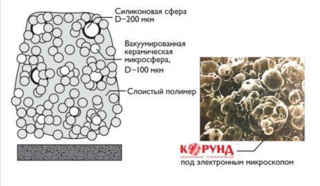 Размер каждой сферы различный и колеблется от десяти до двухсот микрон.