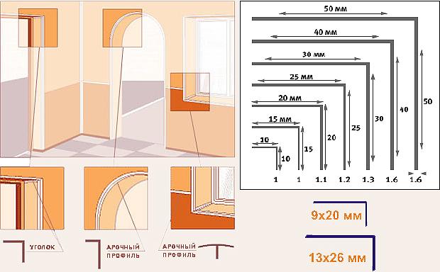 Размеры ПВХ уголков и их цветовая гамма разнообразны.