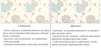 Разница между однослойными и двухслойными бумажными обоями.