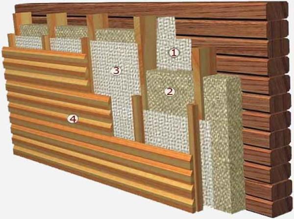Схема - отделка деревянных стен изнутри утеплителем и вагонкой