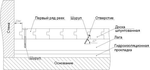 Схема дощатого пола