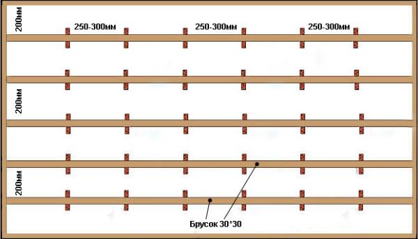Схема каркаса под обшивку стены