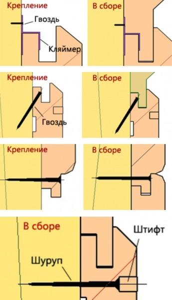 Схема крепления деревянных планок с помощью кляммеров