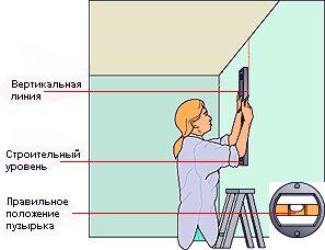 Схема нанесения вертикальной линии
