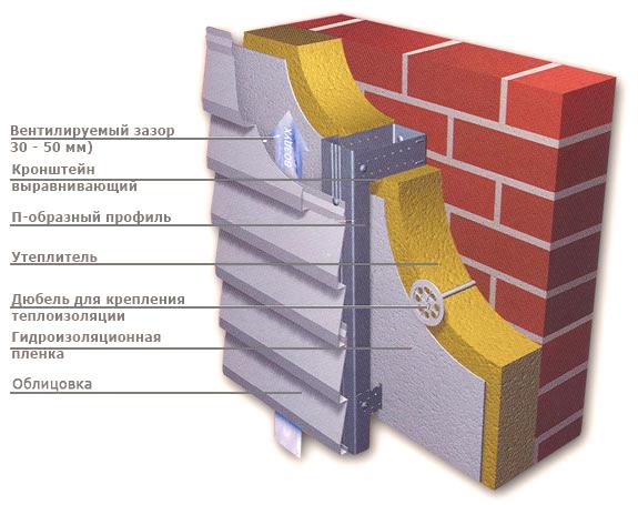 Схема навесного фасада.