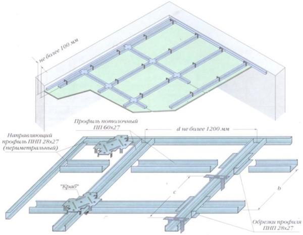 Схема потолочного каркаса для монтажа гипсокартона