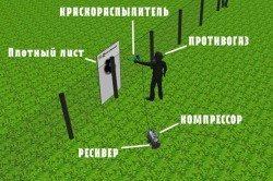 Схема работы с распылителем