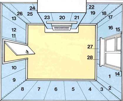 Схема расположения полос для подсчёта материалов