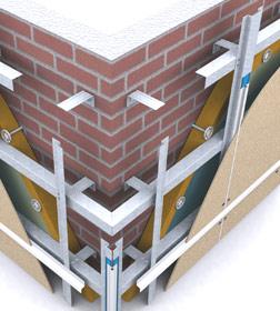 Схема структуры вентилируемого фасада