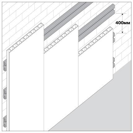 Схема установки панелей