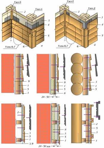 Схемы укладки блок хаусов (см. описание в тексте)