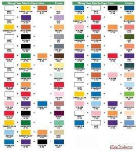 Смешивать можно все цвета