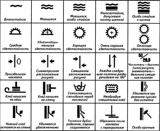 Сопротивляемость ультрафиолету определяется символическими изображениями солнц