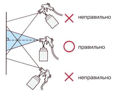 Советы по положению устройства