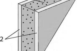 Структура листа (1-гипс с примесями, 2-картон)