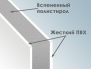 Структура покрытия.
