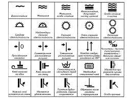 Таблица маркировки рулонных обоев