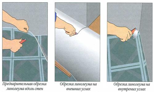 Так осуществляется резка линолеума по периметру и на углах.
