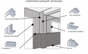 Также можно крепить реечные панели по типу паз-паз – вставить рейку в боковой паз прикрепленной панели.