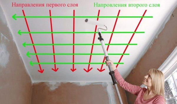 Технология нанесения краски на потолок с помощью малярного валика