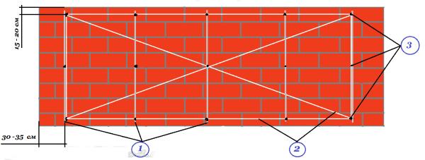 Установка маяков: 1) маячные профили; 2) капроновые нити; 3) консоли