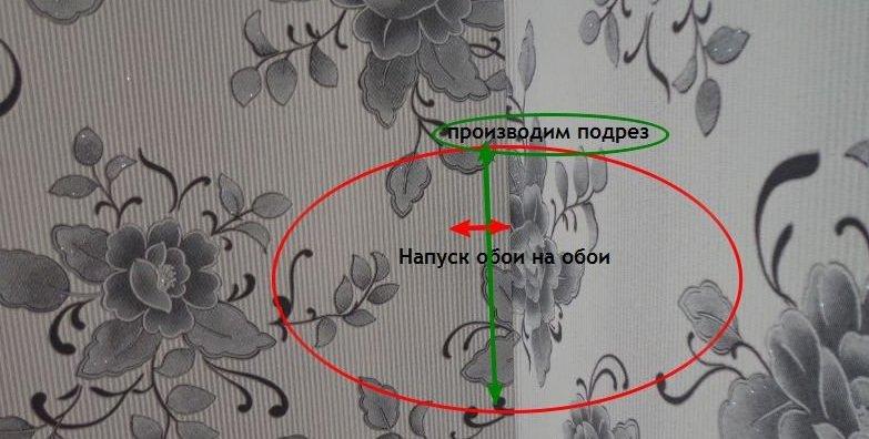 Вариант создания стыков на внешних углах комнаты