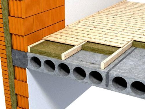Вариант утепления потолка минеральной ватой