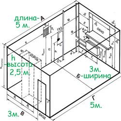 Варианты снятия размеров с помещения для выполнения последующих операций