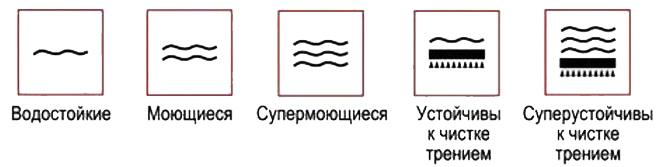 Внимательно изучите специальные символы, характеризующие водостойкость материала