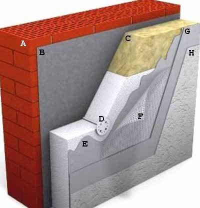 Вопрос, как правильно штукатурить фасад дома, не замыкается только на штукатурке, своими руками необходимо будет создать такую многослойную структуру (см. описание в тексте)