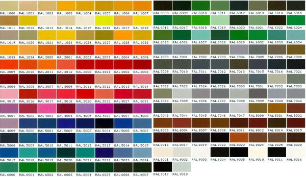 Возможные цвета половой краски по RAL таблице