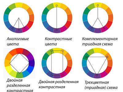Выбор подходящего яркого цвета