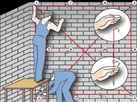 Выравнивание стен маяками происходит по всем направлениям