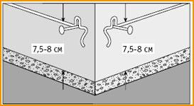 Заранее отчертив линии, вам не надо будет постоянно проверять положение стартовой планки с помощью уровня