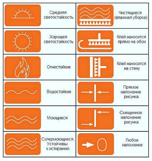 Значки для маркировки фирменного товара